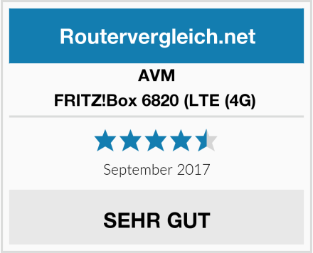AVM FRITZ!Box 6820 (LTE (4G)  Test