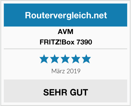 AVM FRITZ!Box 7390 Test