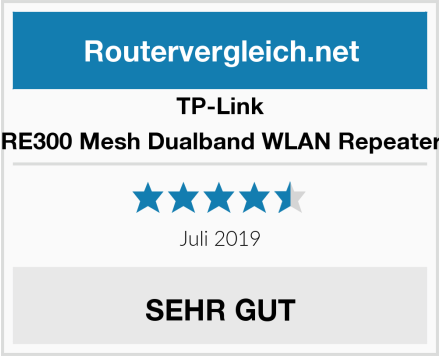 TP-Link RE300 Mesh Dualband WLAN Repeater Test