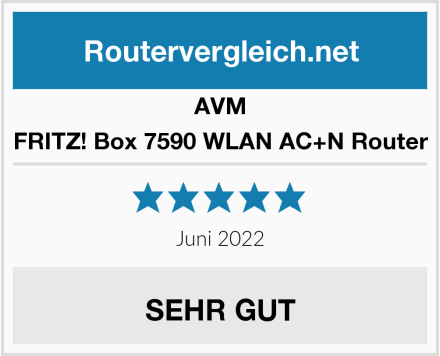 AVM FRITZ! Box 7590 WLAN AC+N Router Test