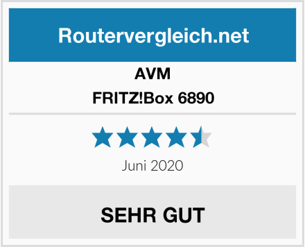 AVM FRITZ!Box 6890 Test